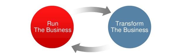 Data Analytics - Run the business