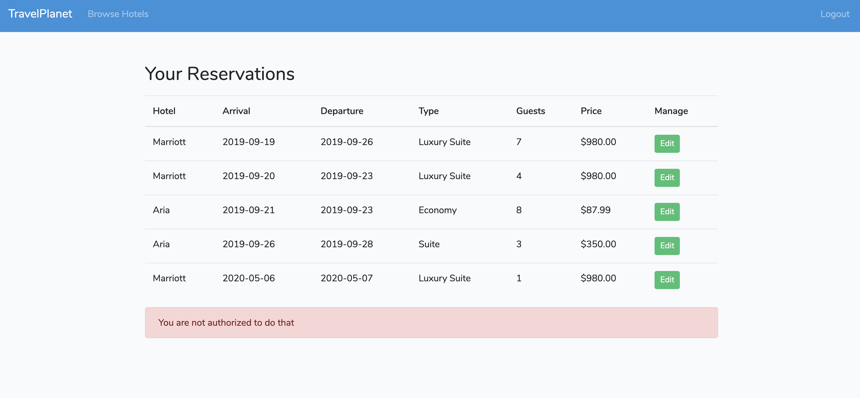 Authorization in Laravel 6 demo travel app