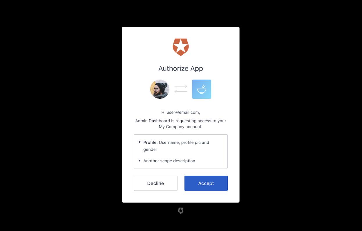 ログインモーダルのアプリ/同意認証画面