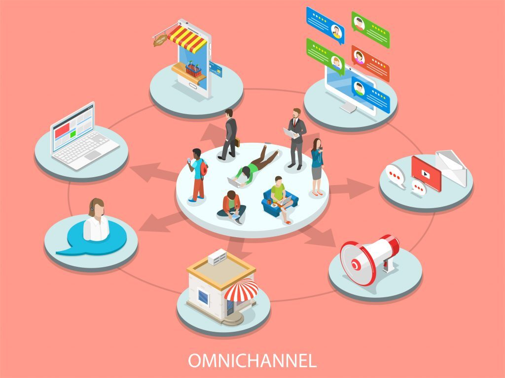 Omnichannel Diagram