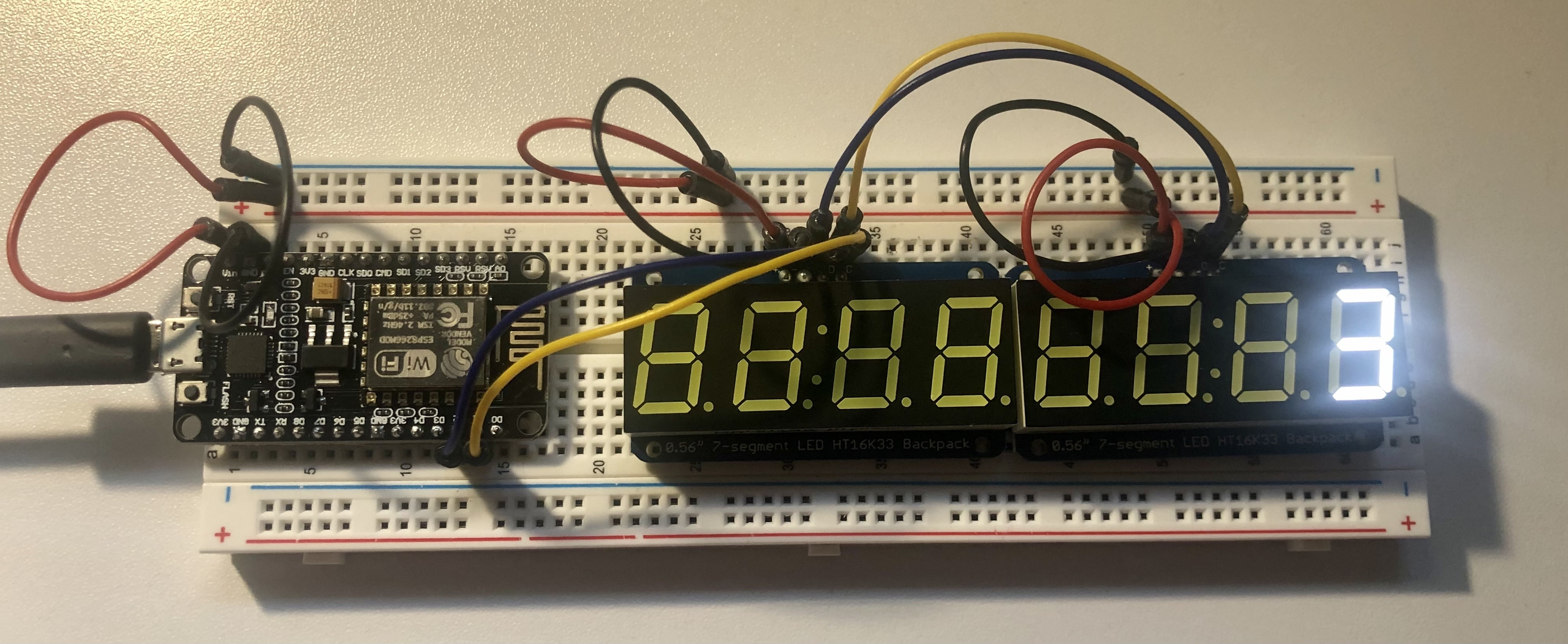 User count display
