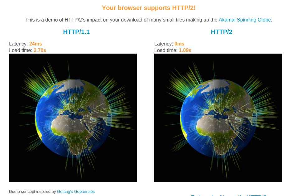 Akamai HTTP/2 test