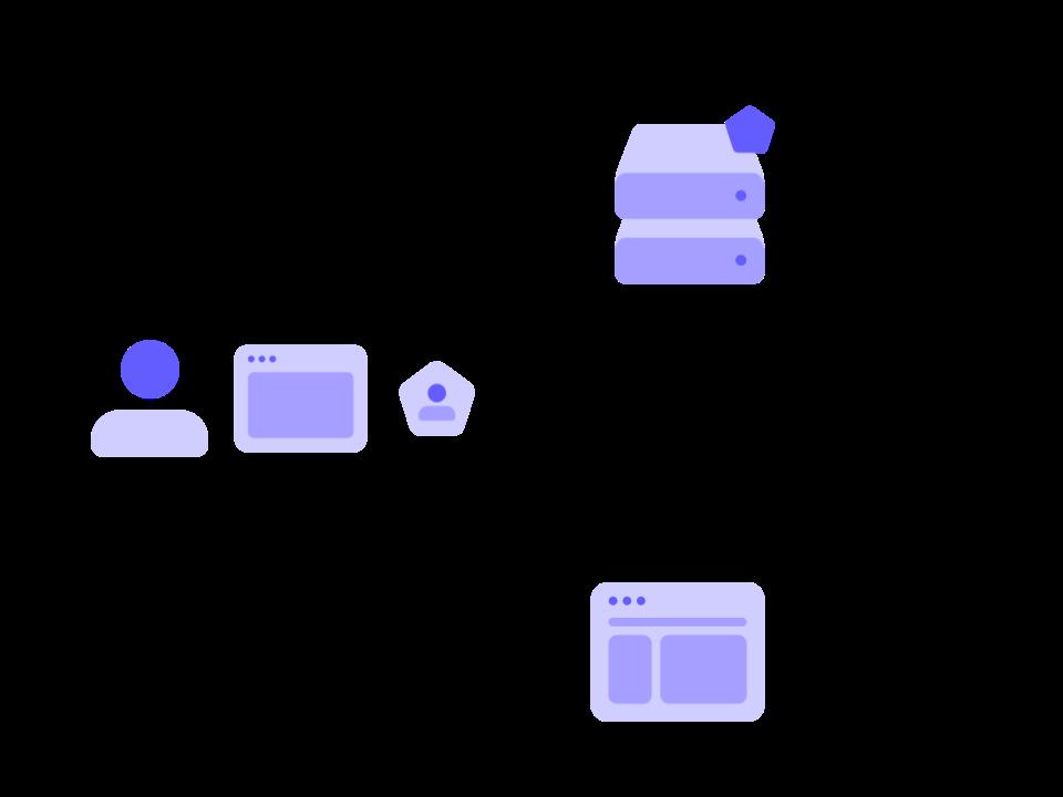 ID token scenario