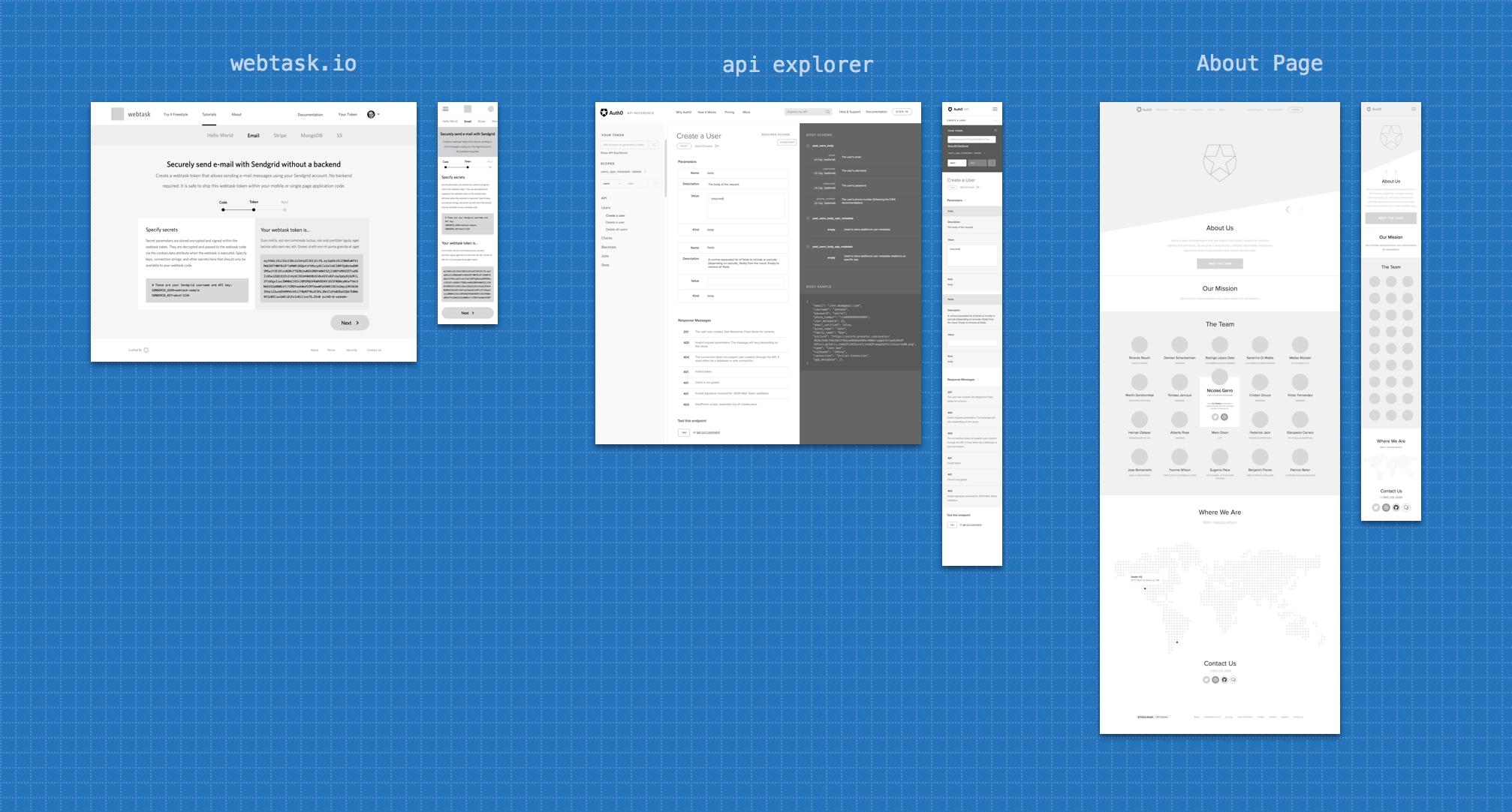 Design process blueprints