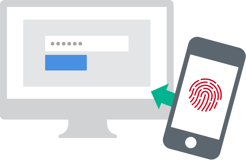 Multifactor authentication with fingerprint.