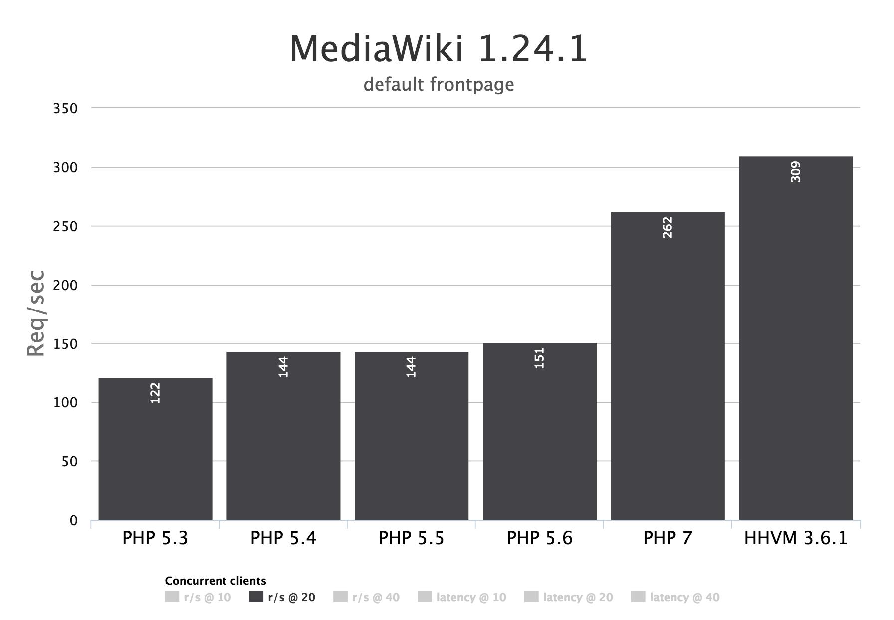MediaWiki 1.24.1
