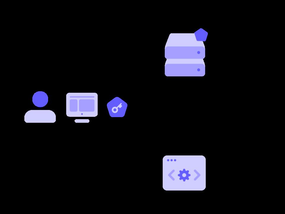 Access token scenario