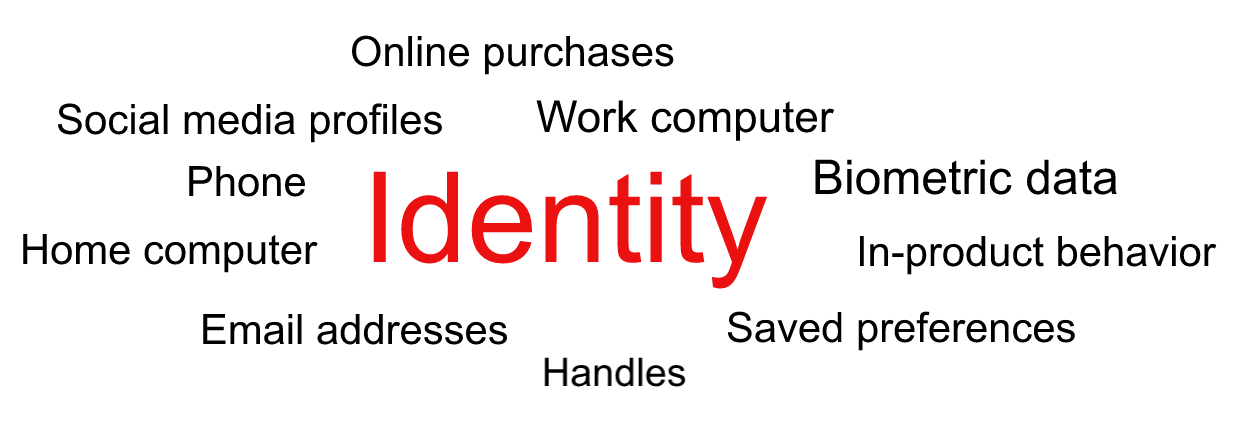 Identity management no longer means relying on a username and password