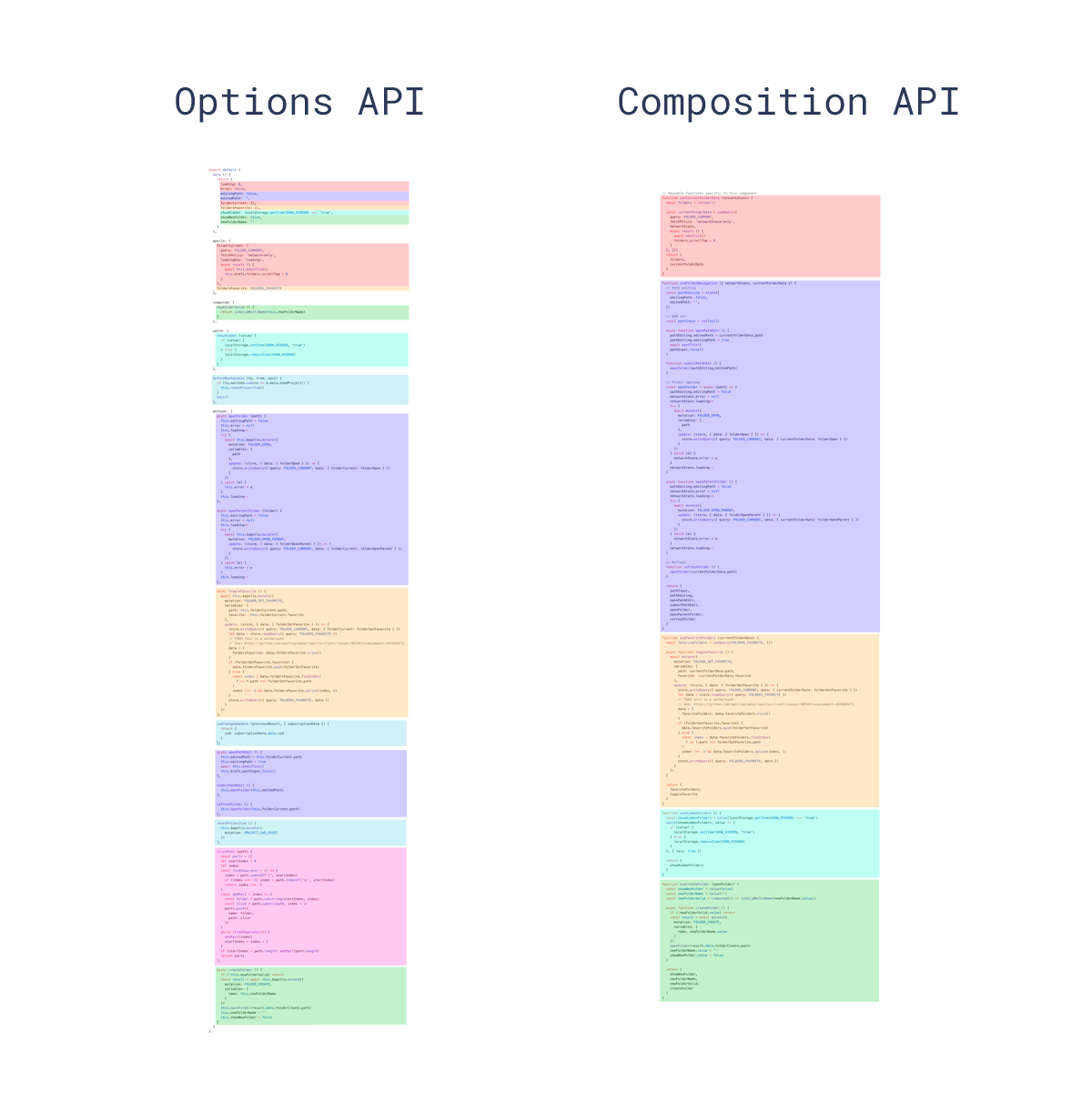 Vue 3 Composition API vs Options API code structure