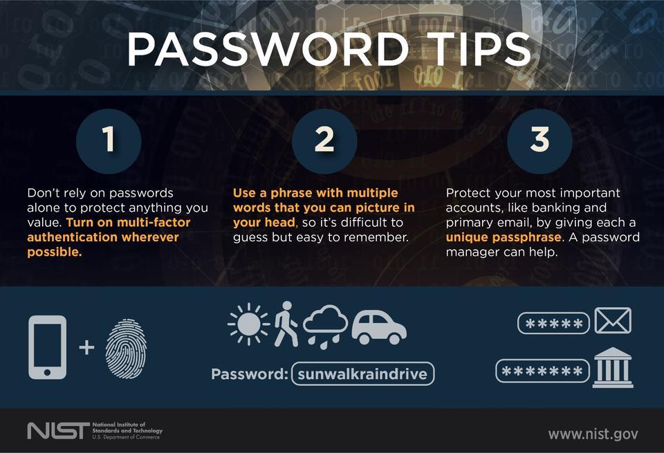 NIST Password Tips