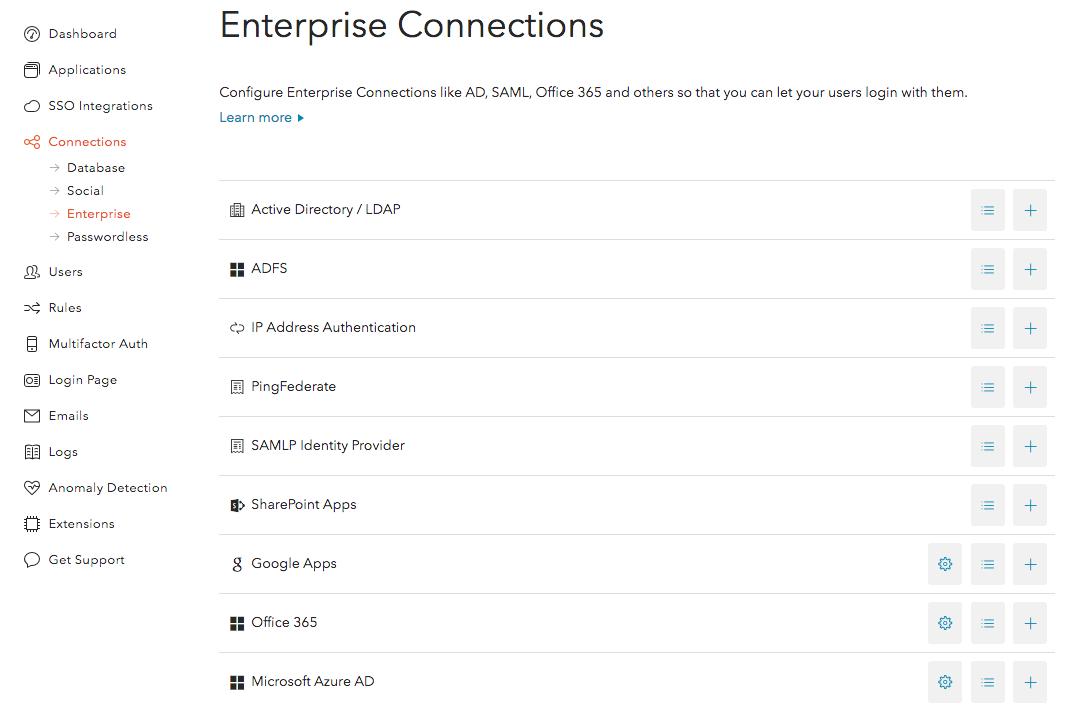 Enterprise Connections Dashboard