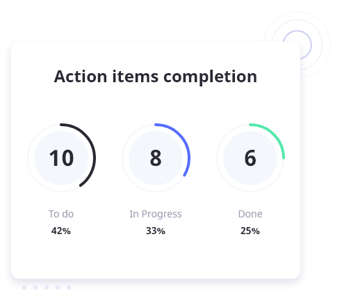 Action Items Completion