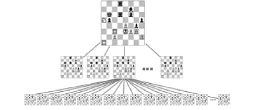 Game Tree for a simple chess ai in JavaScript