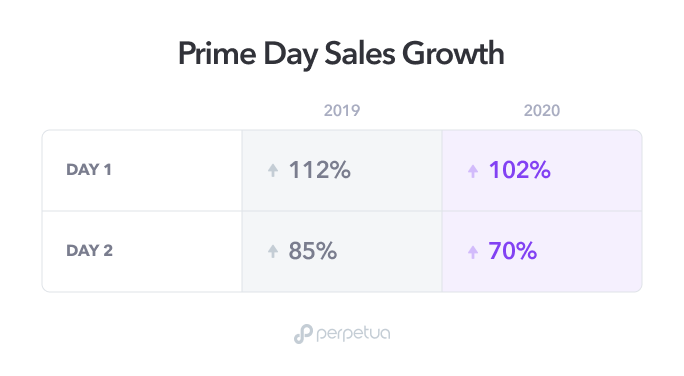 img-prime day-sales (1).png