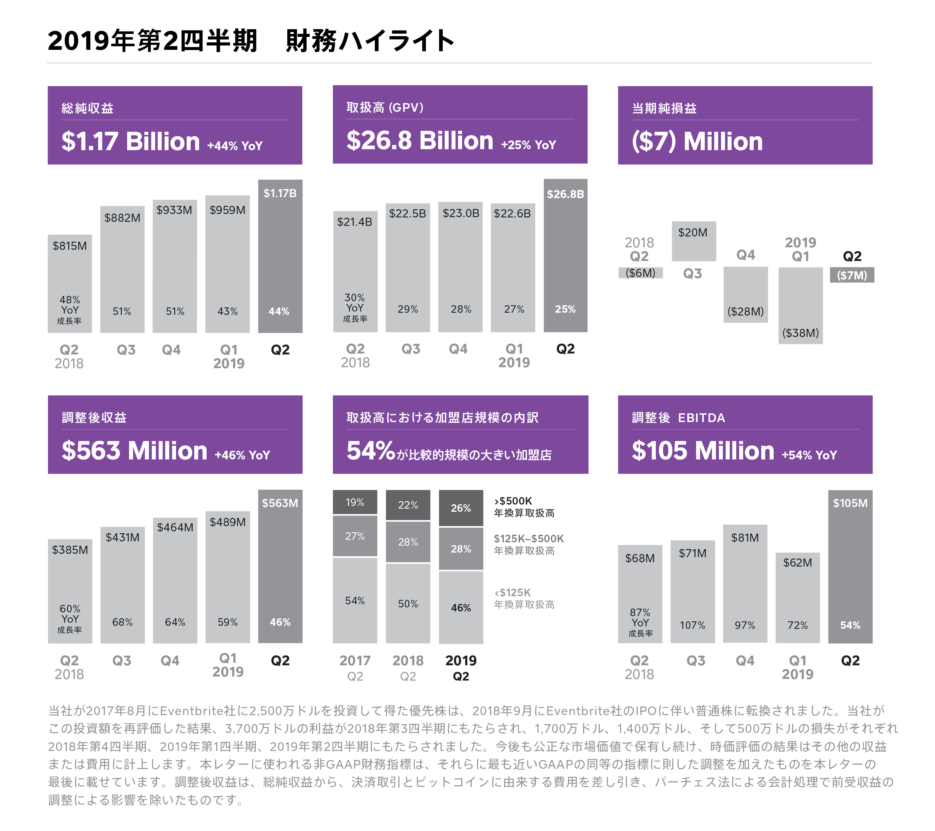 2Q19-Earnings-results-jp