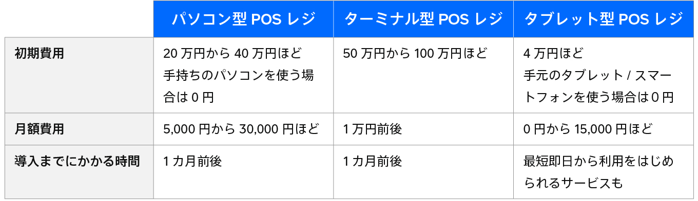 jp_blog_introduction-to-pos-system