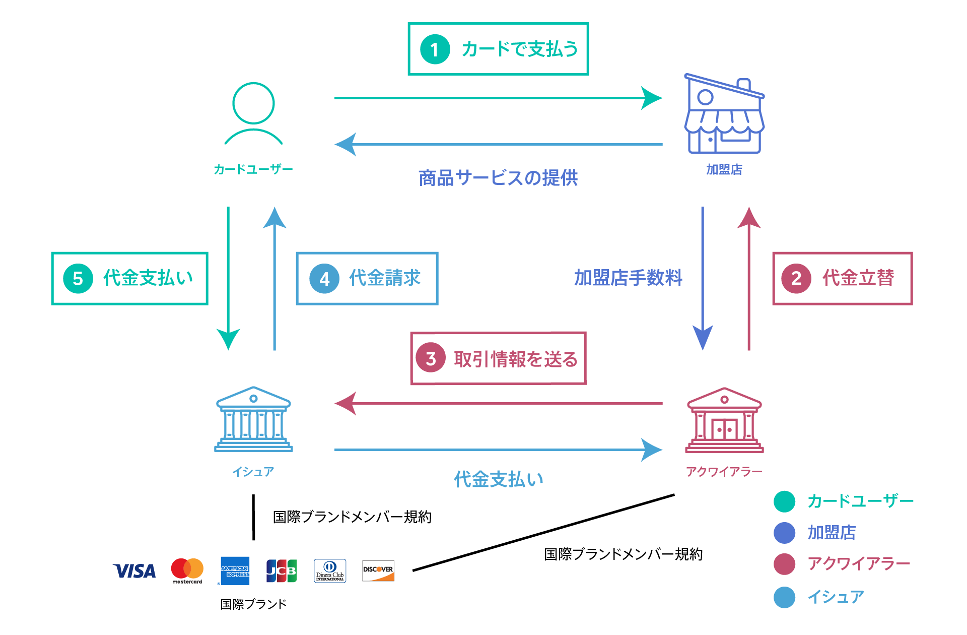 jp-blog-cashless-guide01