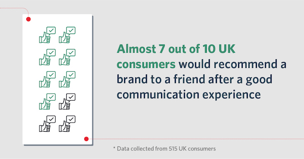UK comms survey - 4