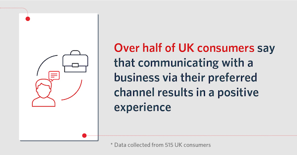 UK comms survey - 8