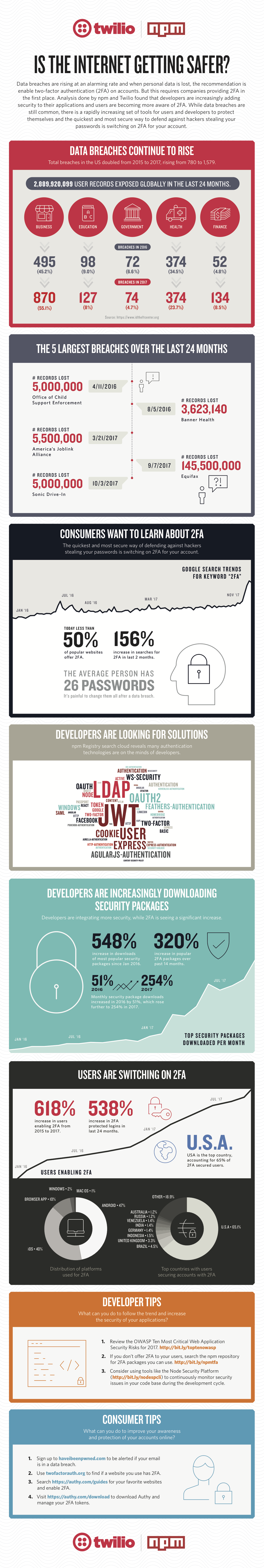 Is-The-Internet-Getting-Any-Safer-Infographic