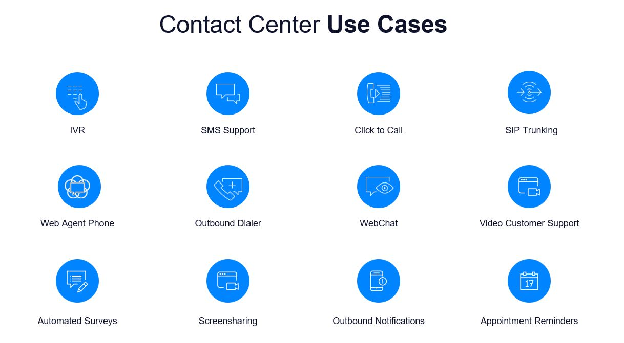 contact center use cases