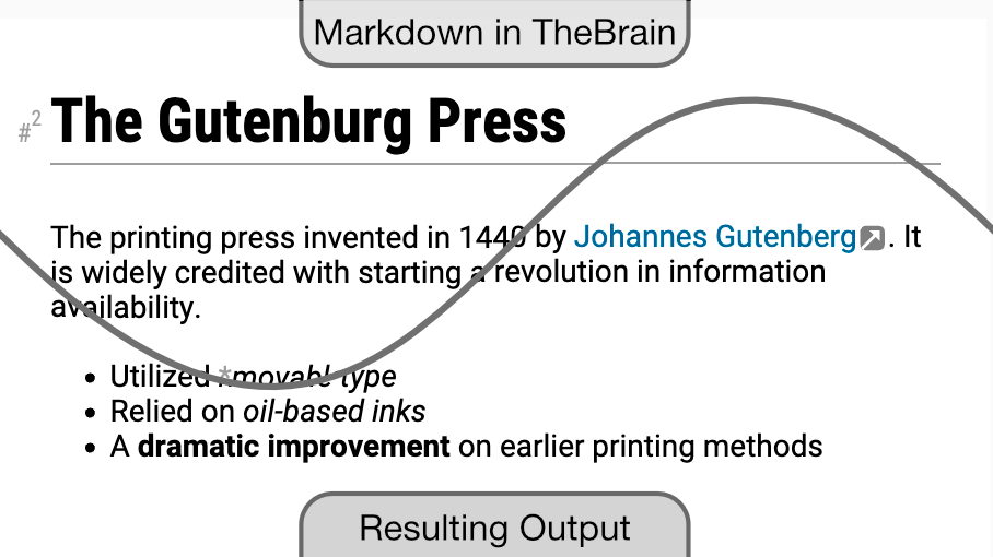 Editing Markdown in TheBrain vs Output