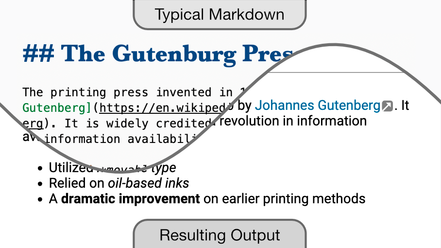 Editing Markdown vs Output