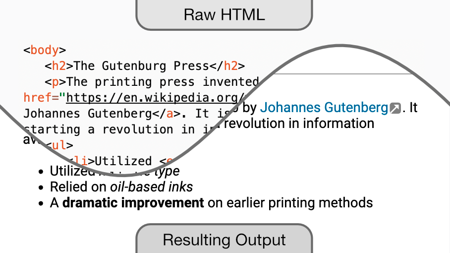 HTML Editing vs Output