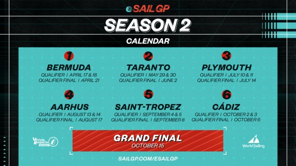 eSailGP Championship returns with new innovations for 2021