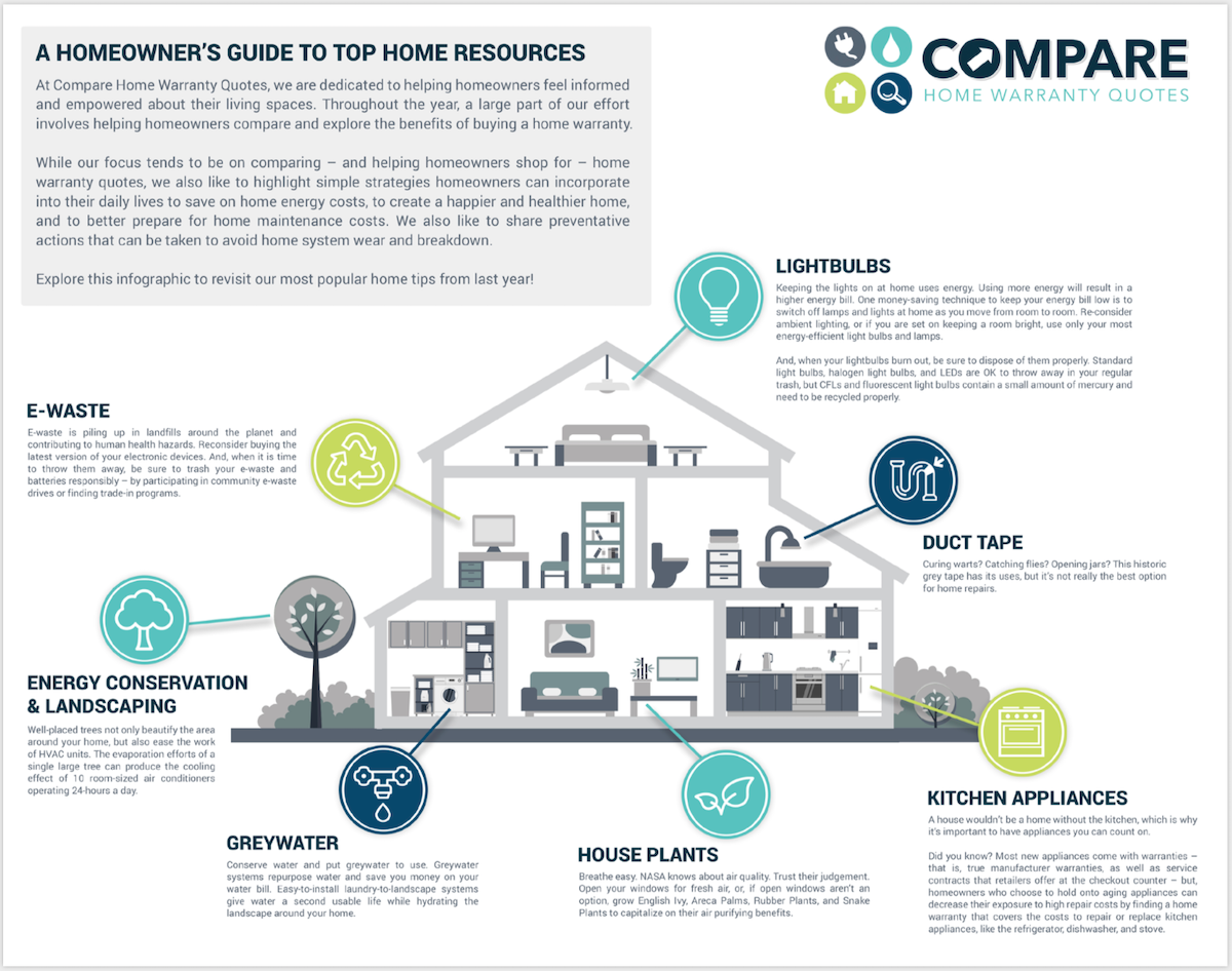 Infographic A Resources Guide For Homeowners