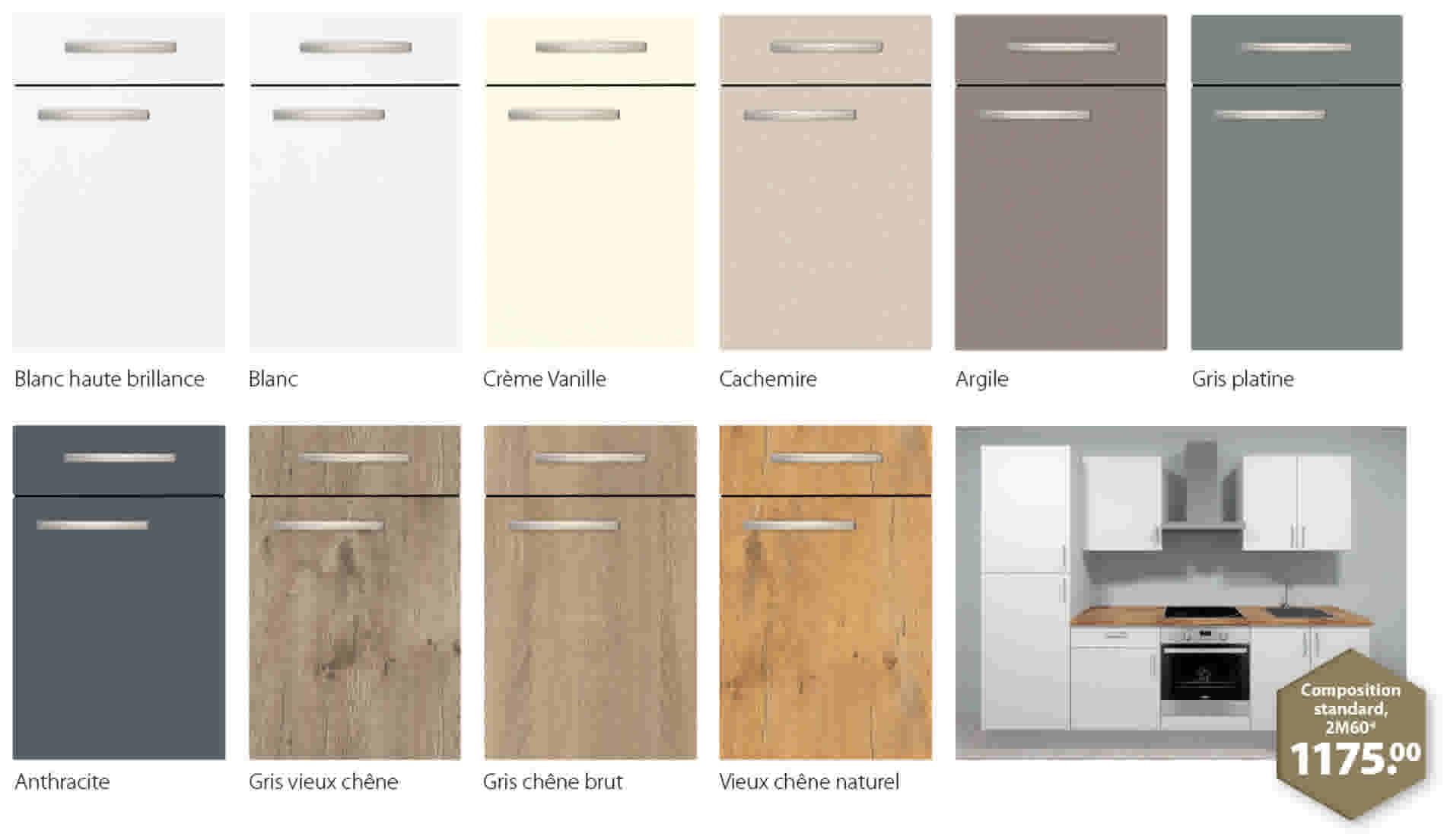 Concevoir ma cuisine: choisir le type de porte