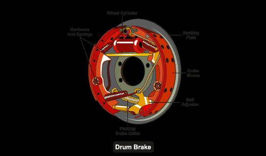 drum brake