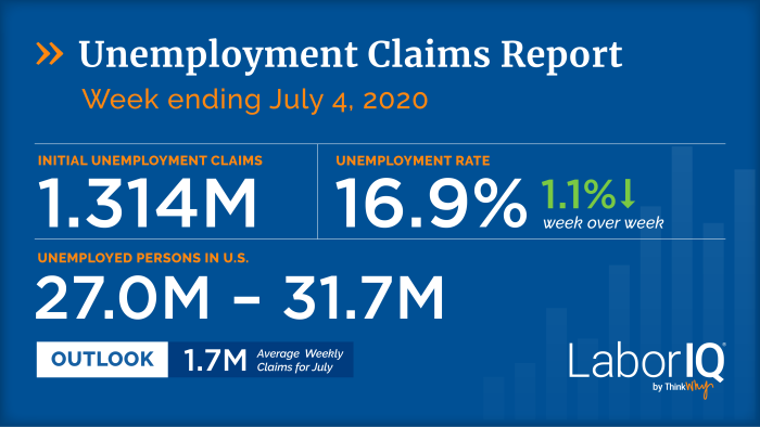 Unemployment claims for week ending July 4