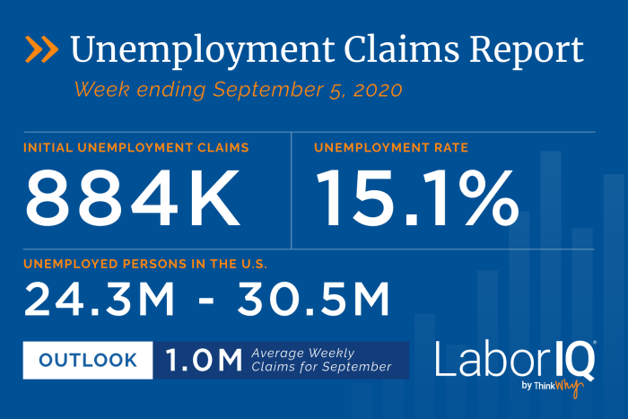 Unemployment Claims for Week ending September 5