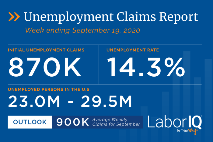 Unemployment Claims for Week Ending September 19