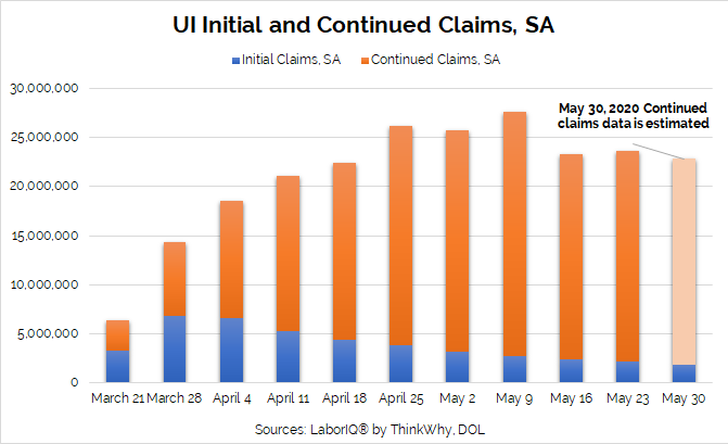 UI Initial Claims 6.4 (1)