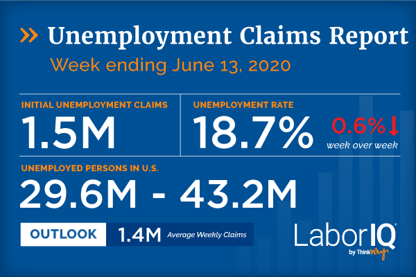 Unemployment Claims for the week ending June 13