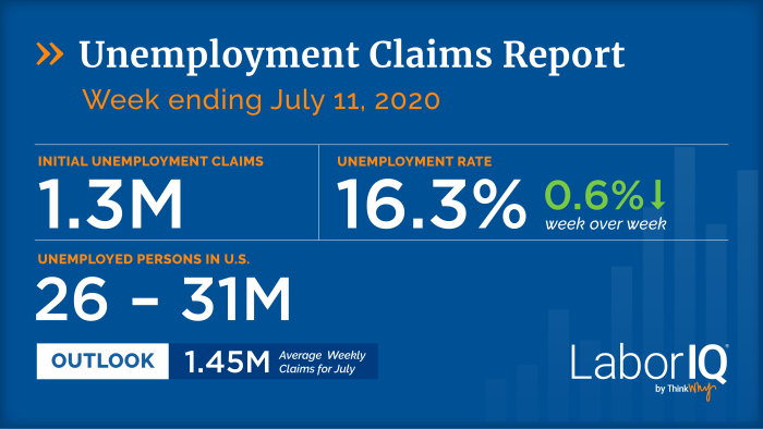Unemployment claims for week ending July 11