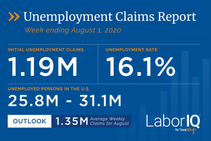 Unemployment claims for week ending August 1