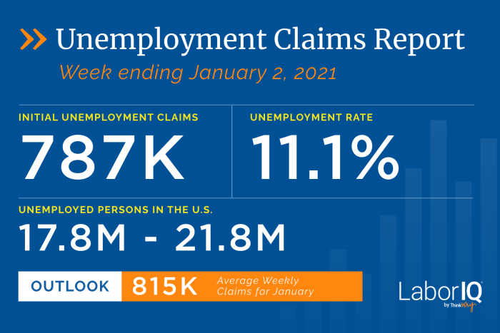 Unemployment Claims | Week ending Jan. 2, 2021