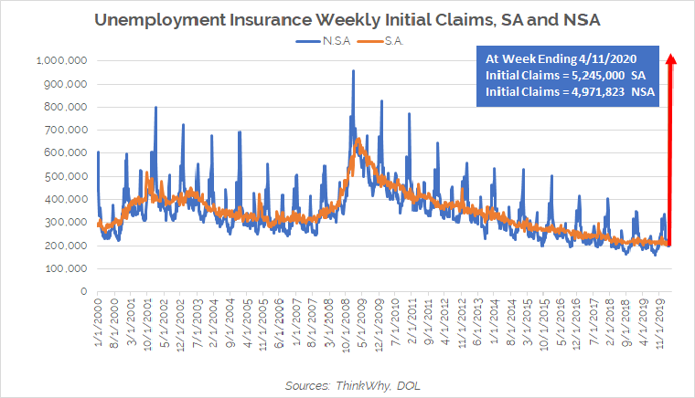Unemployment Insurance Claims Apr10