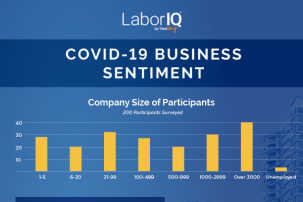 Webinar attendees expressed how they felt about the current economy.