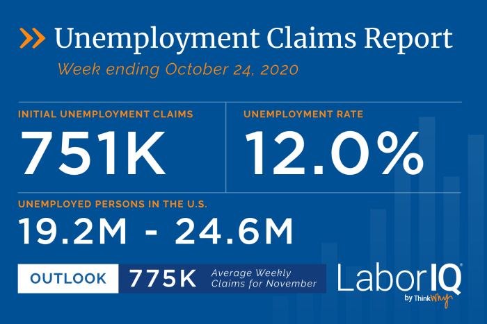 Unemployment Claims for Week Ending October 24