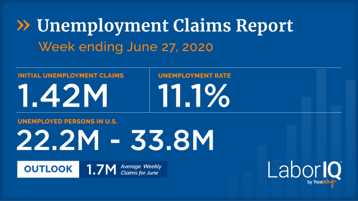 Unemployment claims for week ending June 27