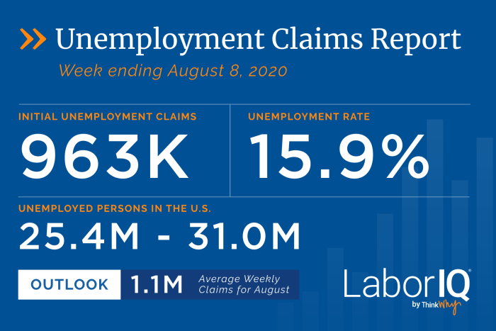 Unemployment claims for week ending August 8