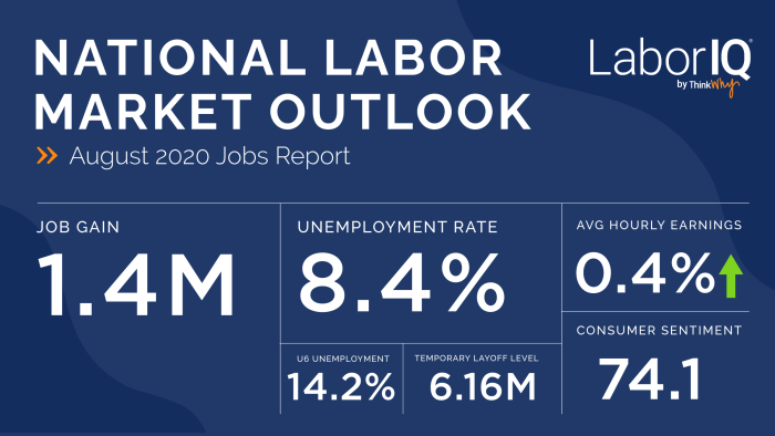 August 2020 Jobs Report numbers