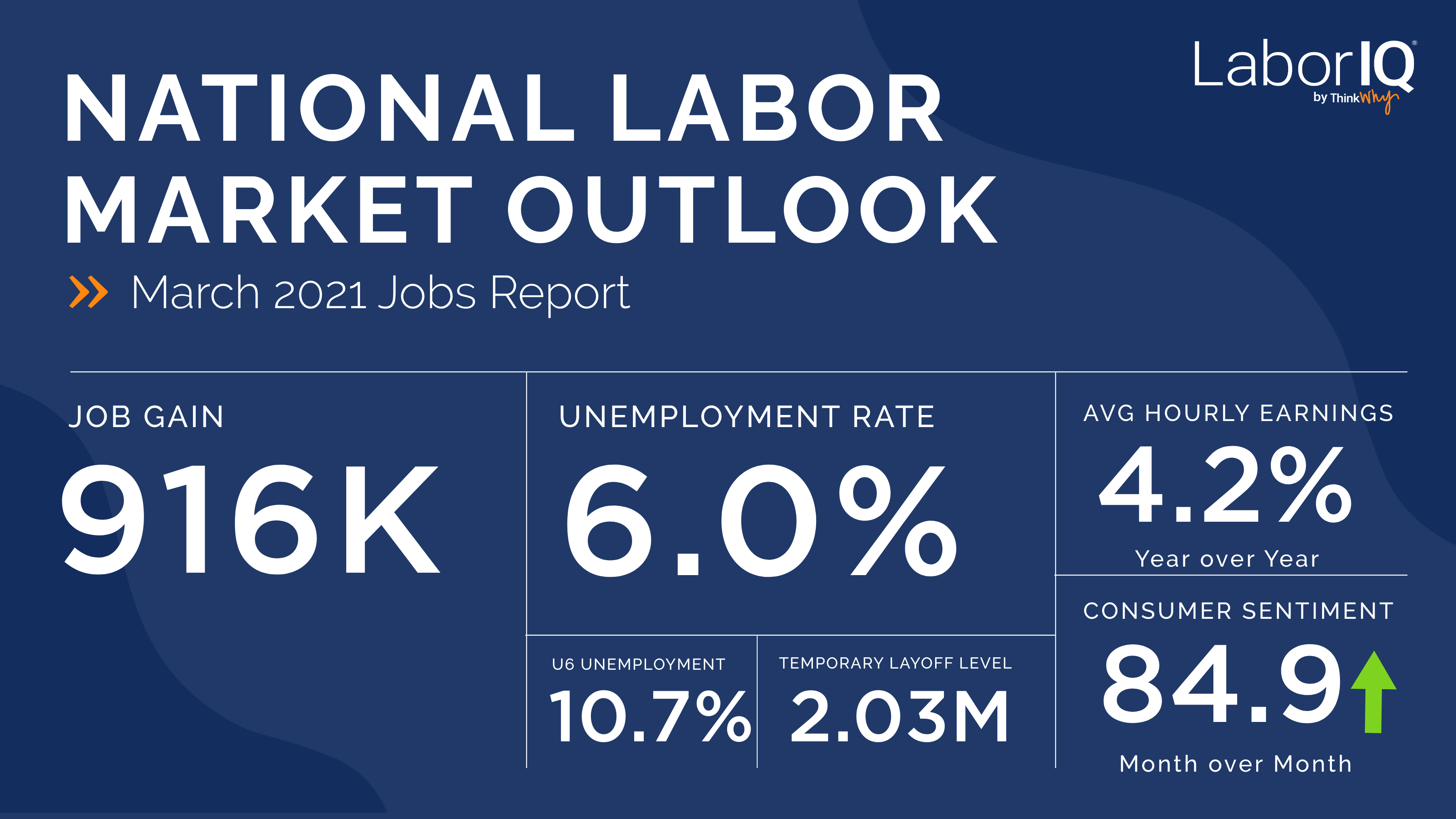 National Jobs Report_March2021