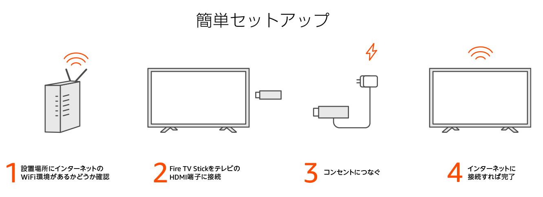 FireTVStickの設定手順