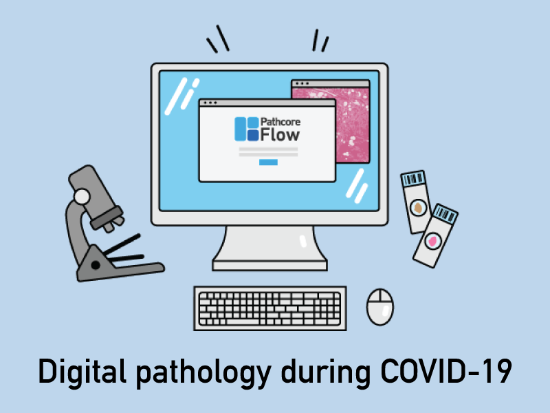The importance of digital pathology in the fight against COVID-19