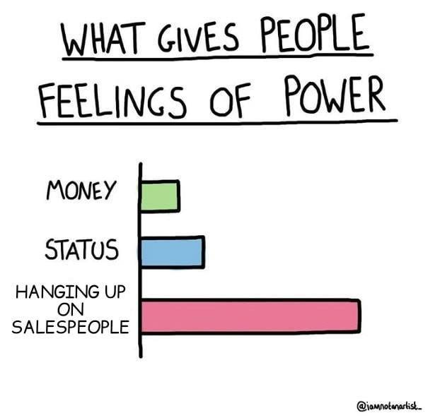 Dooly Sales Meme 4 What Gives People Power
